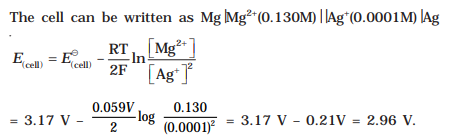 Class 12 NCERT - Electrochemistry Chemistry Chapter 3